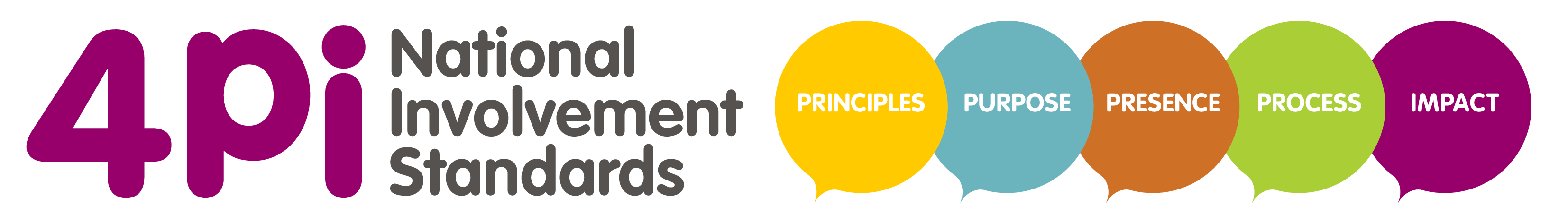 """4Pi national involvement standards logo with five colour speech bubbles reading """"principles, purpose, presence, process and impact"""""""